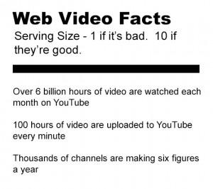 videofacts